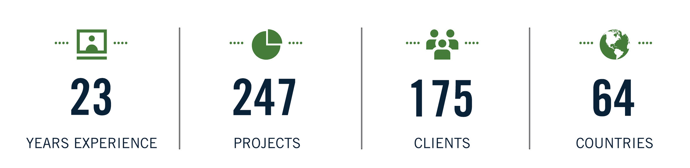 OnSite stats image